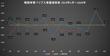 今後の値上げの展開は?背景にあるアジアの鉄鋼情勢及び輸入品の状況について。