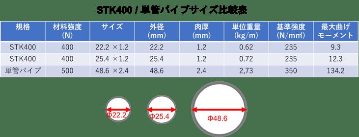 C.サイズ比較表_201028