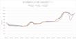 なるほど!!急騰しつつも乱高下する鉄スクラップ価格について。