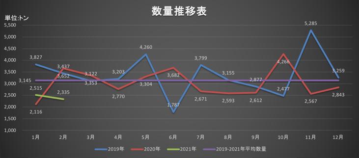 [JP][Blog]韓国単管パイプ(数量)