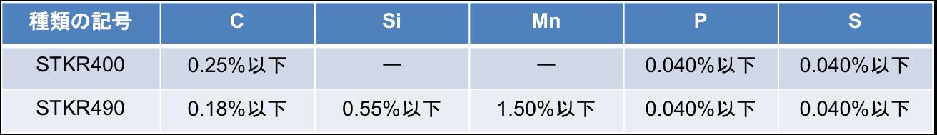 [JP][Blog]STKR490(変更前)
