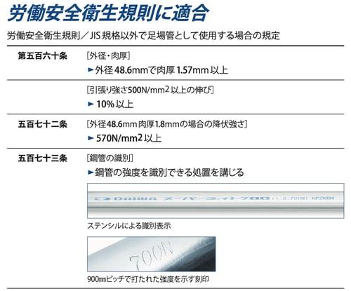 スクリーンショット 2021-01-18 15.13.43