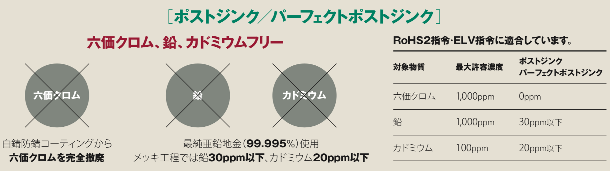 スクリーンショット 2021-03-29 14.51.30