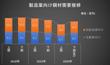 鋼材価格はどこまで上がる?? 足元の鋼材市況について。