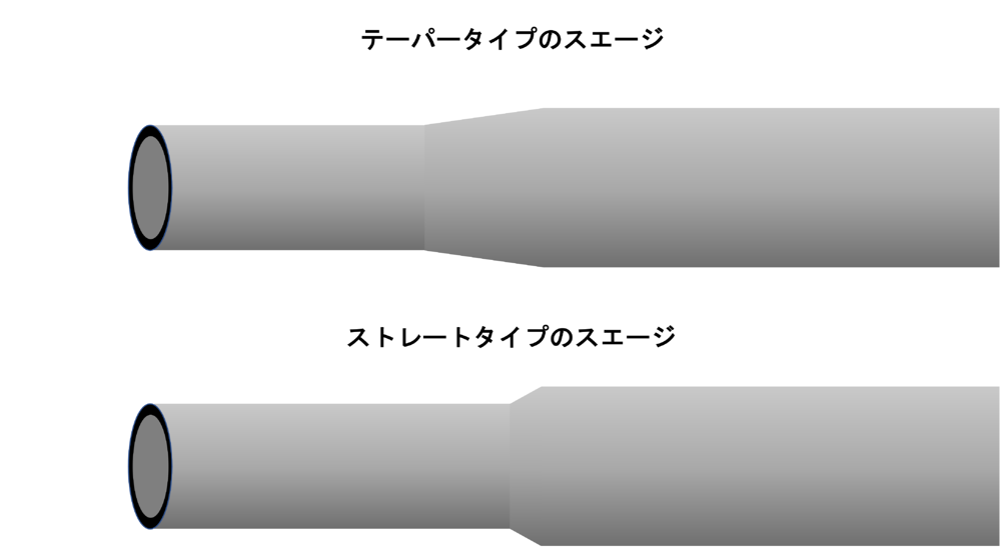 D.[JP][Blog]スエージ