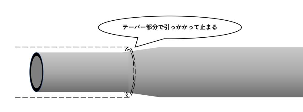 D.[JP][Blog]K型スエージ2021.10.11