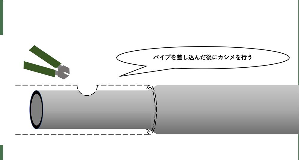 D.[JP][Blog]O型スエージかしめ2021.10.11