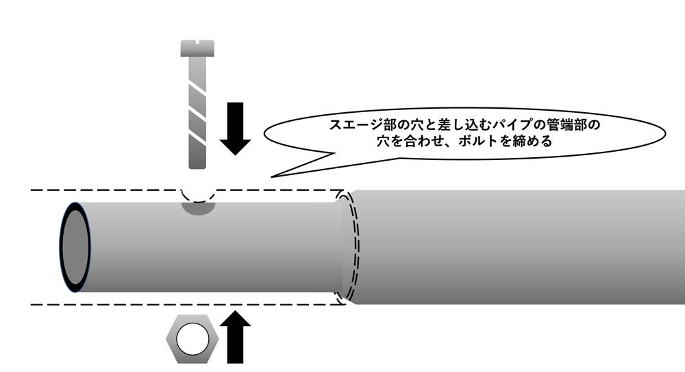D.[JP][Blog]O型スエージボルト締め2021.10.11