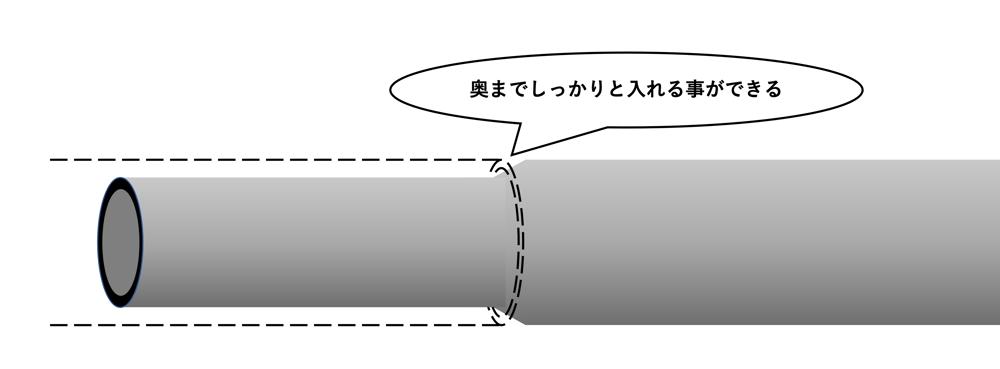 D.[JP][Blog]O型スエージ2021.10.11.